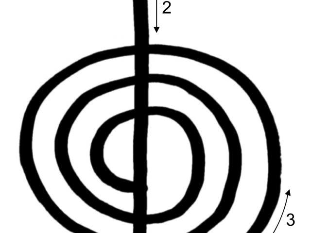 Semnificaţia aplicării simbolurilor la nivelul corpurilor energetice