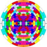 Model de interpretare a mandalei și a parametrilor